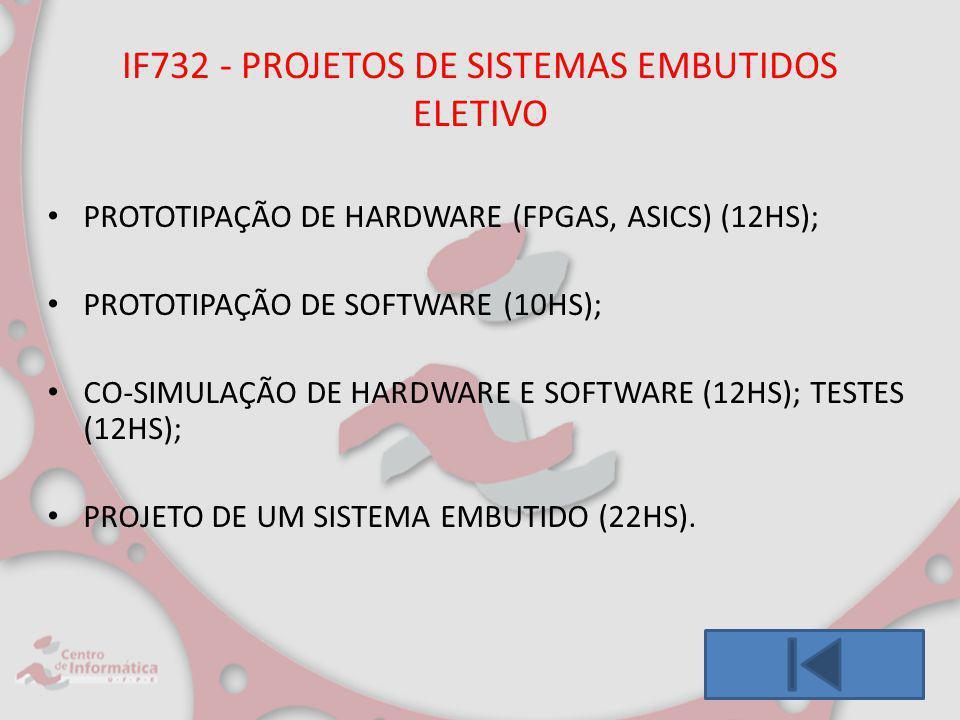 IF732 - PROJETOS DE SISTEMAS EMBUTIDOS ELETIVO