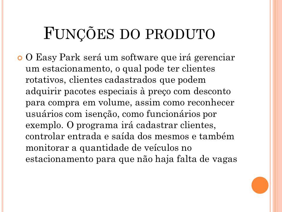 Funções do produto