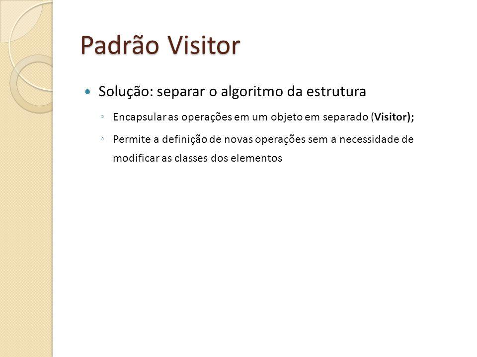 Padrão Visitor Solução: separar o algoritmo da estrutura