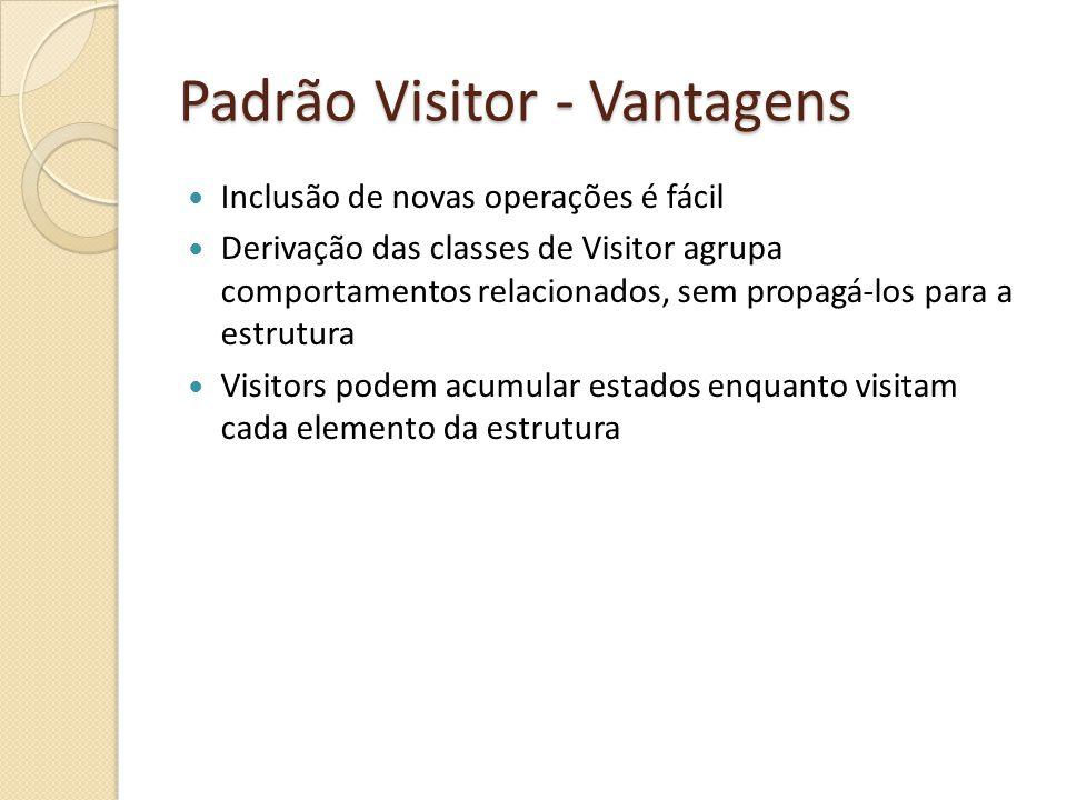 Padrão Visitor - Vantagens