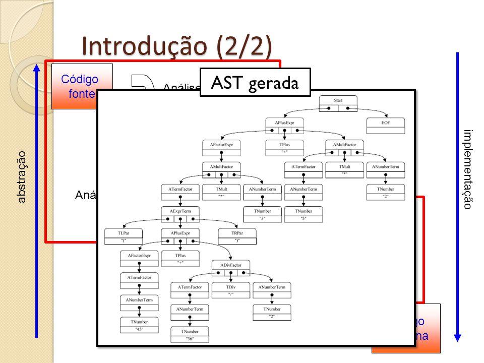 Árvore sintática abstrata