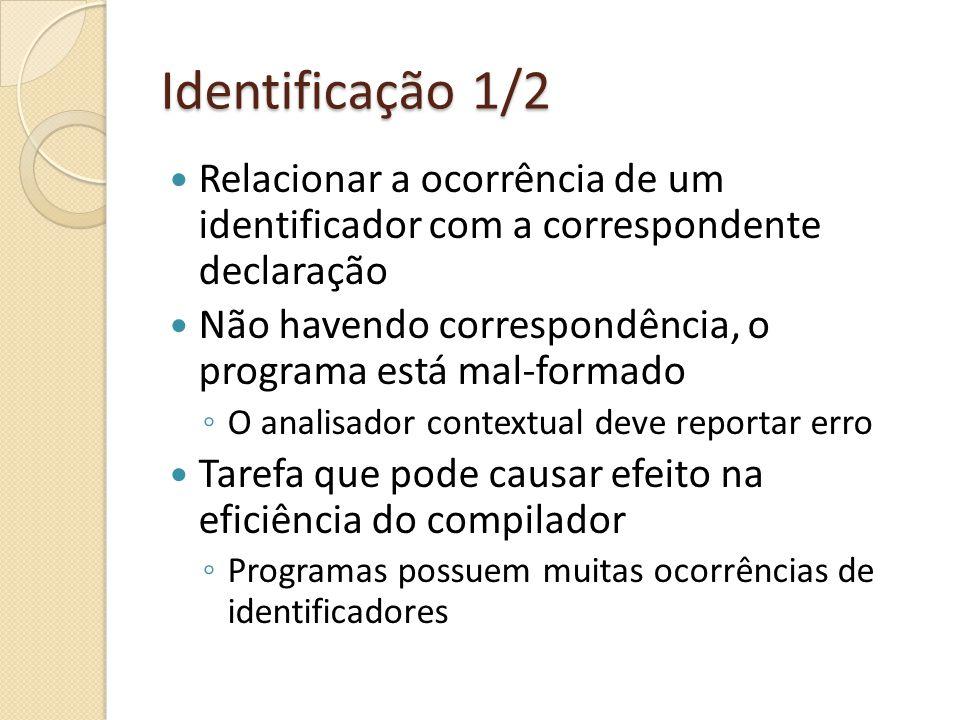 Identificação 1/2 Relacionar a ocorrência de um identificador com a correspondente declaração.