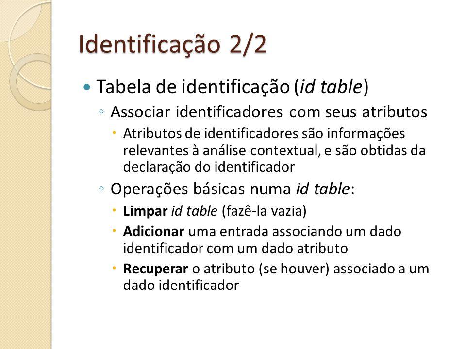 Identificação 2/2 Tabela de identificação (id table)