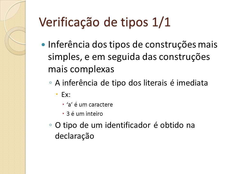 Verificação de tipos 1/1 Inferência dos tipos de construções mais simples, e em seguida das construções mais complexas.