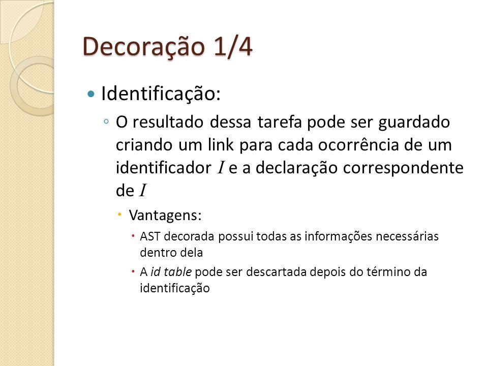 Decoração 1/4 Identificação: