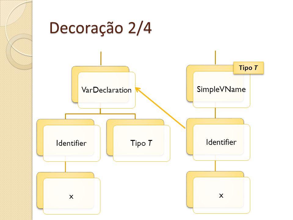 Decoração 2/4 SimpleVName Identifier x VarDeclaration Identifier x