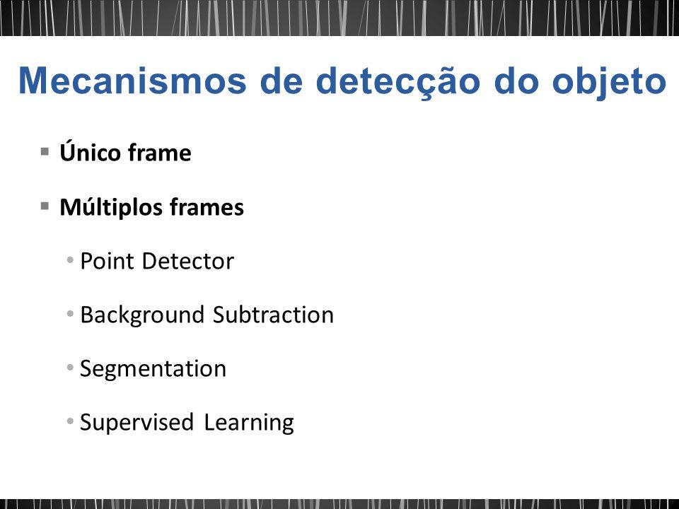 Mecanismos de detecção do objeto