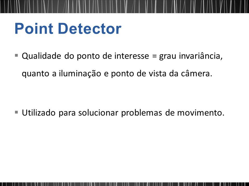 Point Detector Qualidade do ponto de interesse = grau invariância, quanto a iluminação e ponto de vista da câmera.