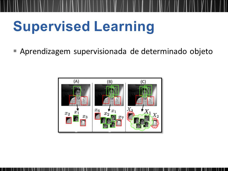Supervised Learning Aprendizagem supervisionada de determinado objeto