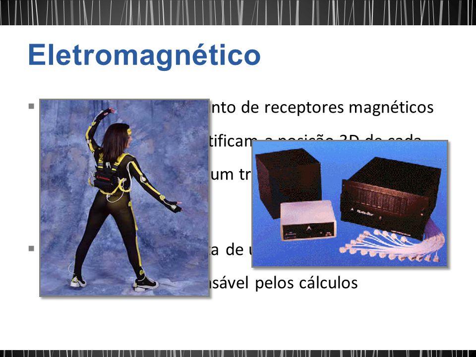 Eletromagnético
