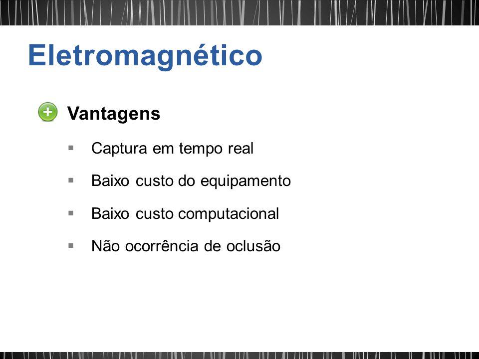 Eletromagnético Vantagens Captura em tempo real