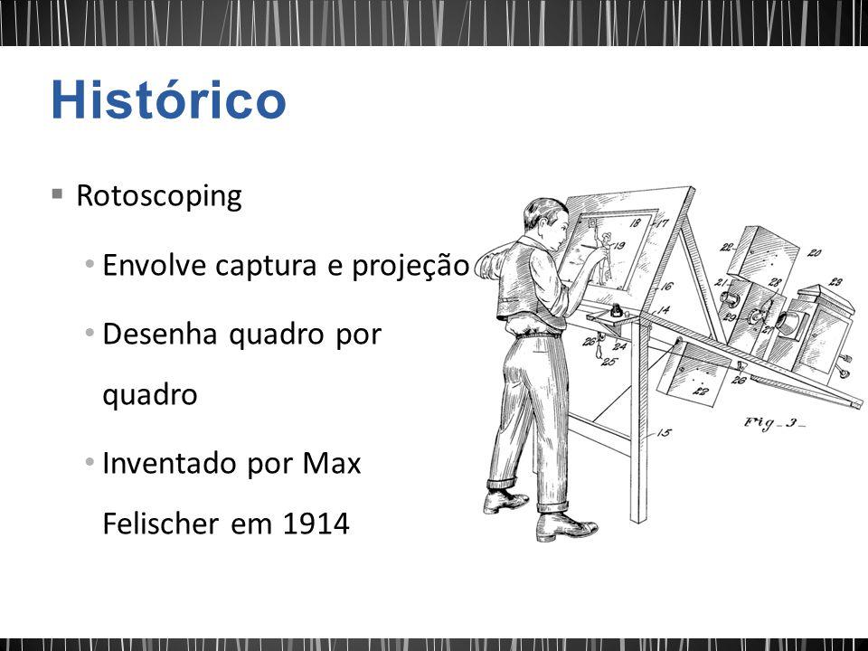 Histórico Rotoscoping Envolve captura e projeção