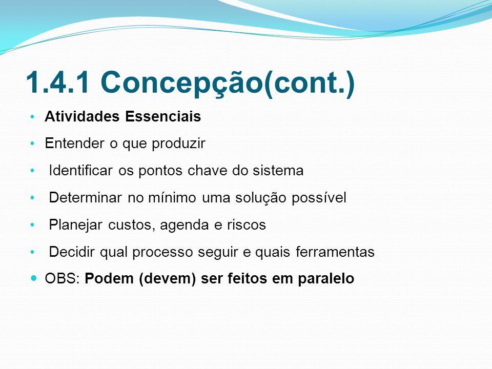 1.4.1 Concepção(cont.) Atividades Essenciais Entender o que produzir