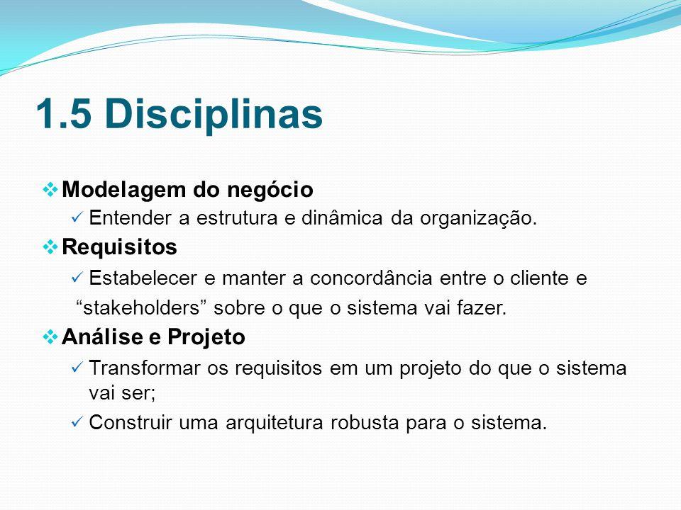 1.5 Disciplinas Modelagem do negócio Requisitos Análise e Projeto