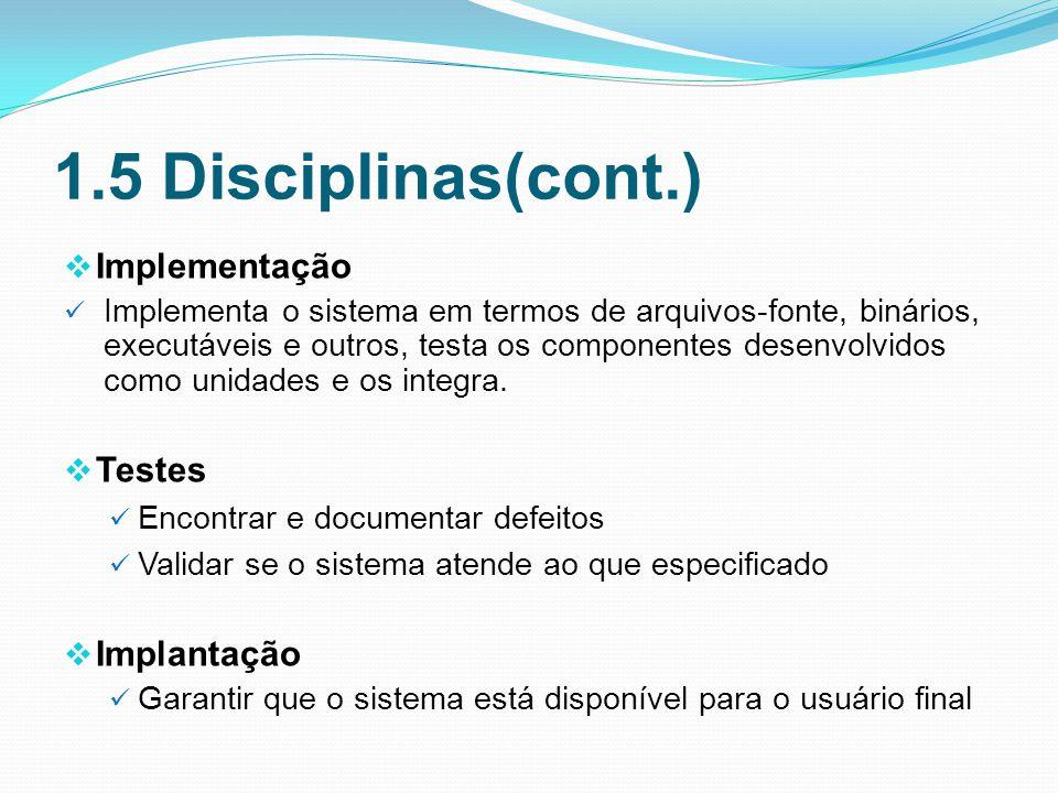 1.5 Disciplinas(cont.) Implementação Testes Implantação
