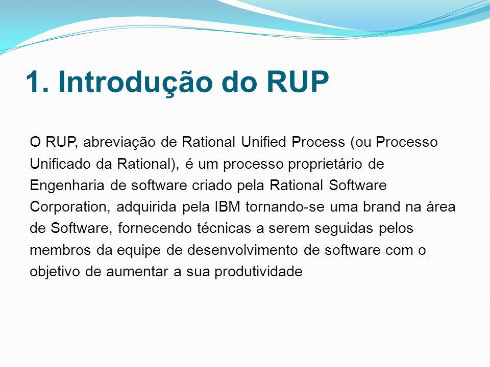 1. Introdução do RUP
