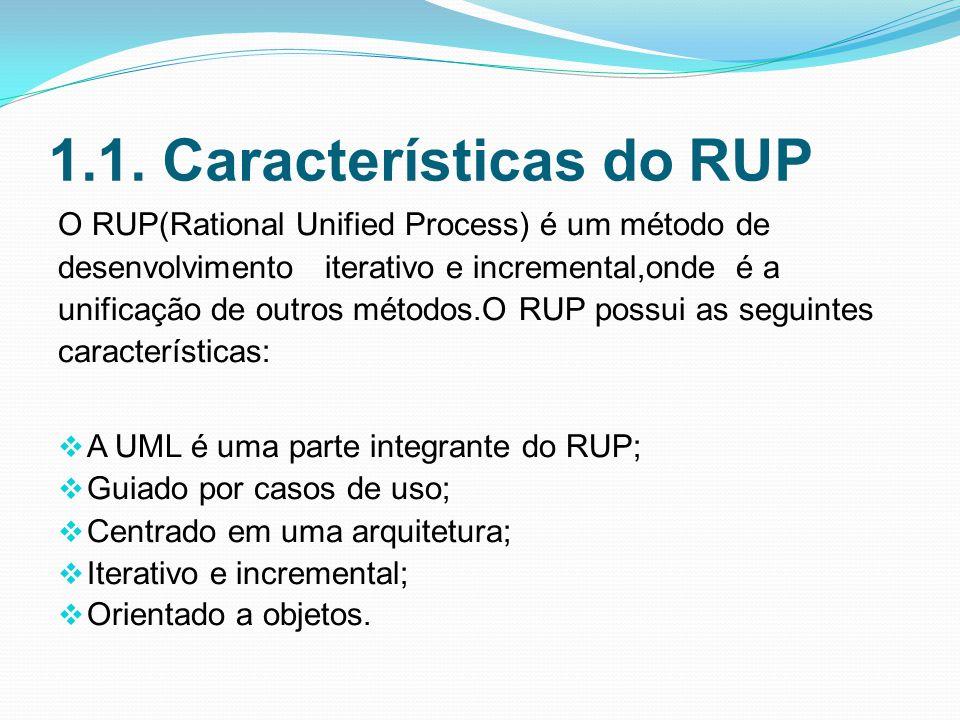 1.1. Características do RUP