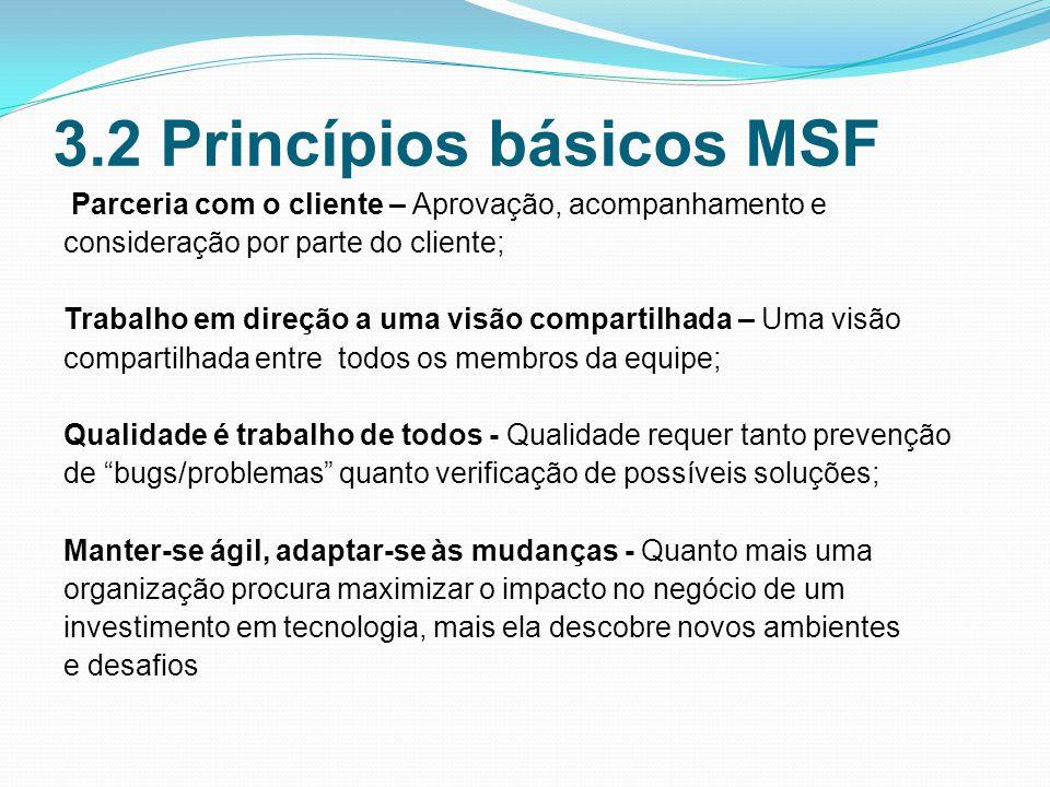 3.2 Princípios básicos MSF