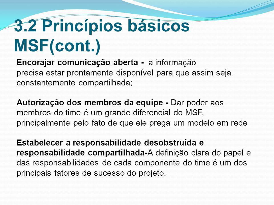 3.2 Princípios básicos MSF(cont.)