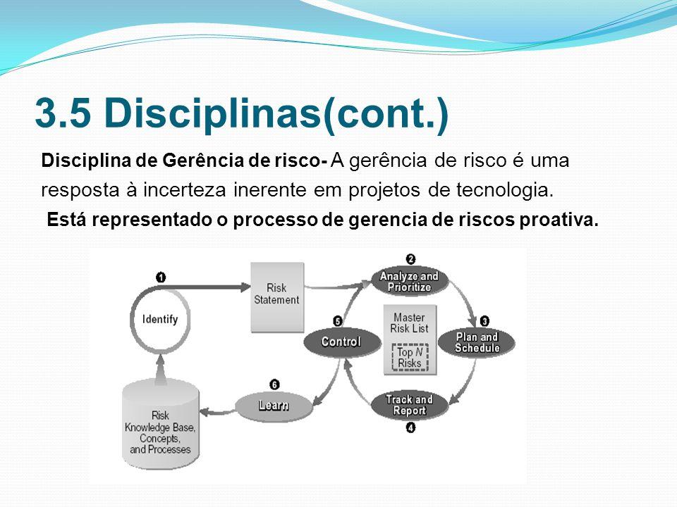 3.5 Disciplinas(cont.) Disciplina de Gerência de risco- A gerência de risco é uma. resposta à incerteza inerente em projetos de tecnologia.