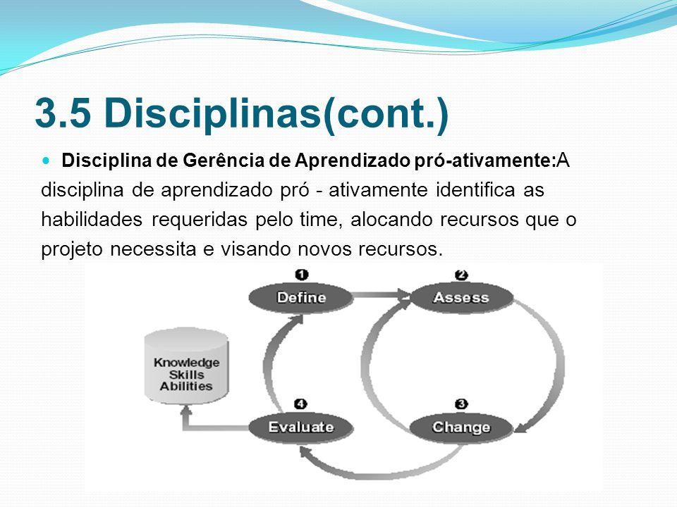 3.5 Disciplinas(cont.) Disciplina de Gerência de Aprendizado pró-ativamente:A. disciplina de aprendizado pró - ativamente identifica as.