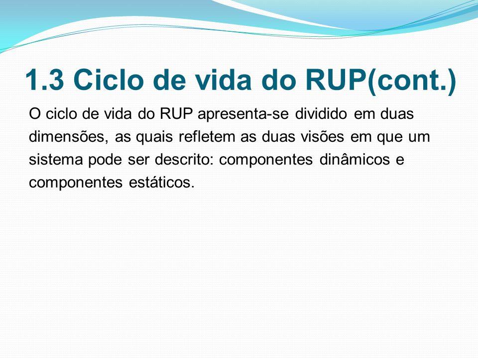 1.3 Ciclo de vida do RUP(cont.)