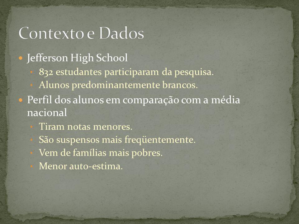 Contexto e Dados Jefferson High School