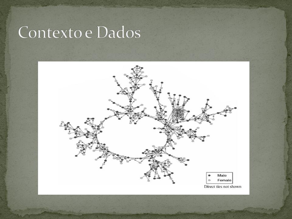 Contexto e Dados Simulação de uma rede direcionada com o menor numero de relacionamentos