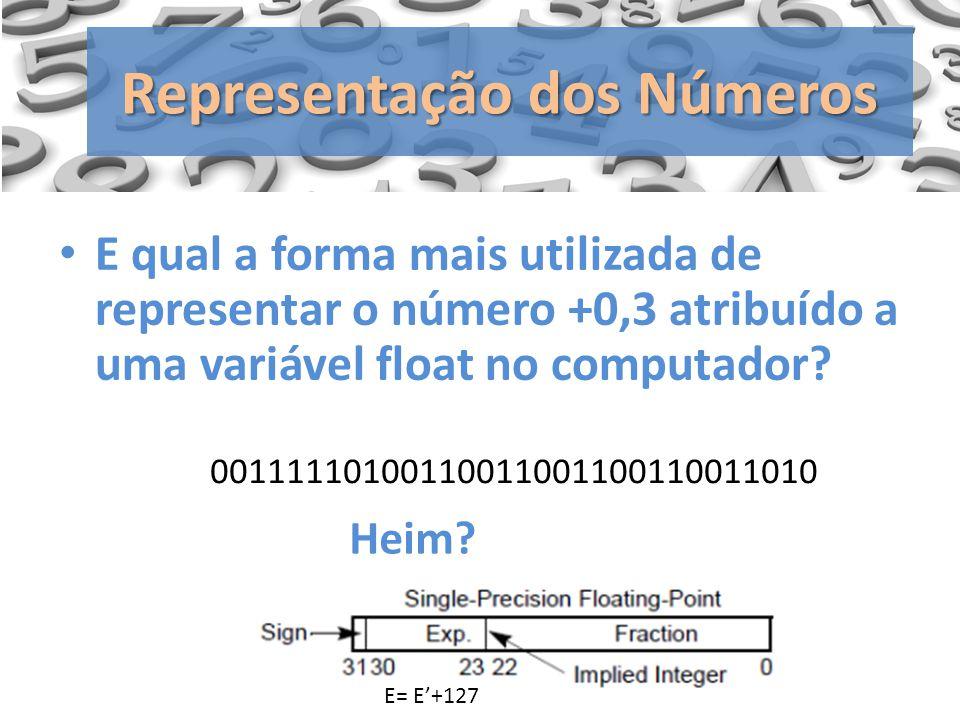 Representação dos Números