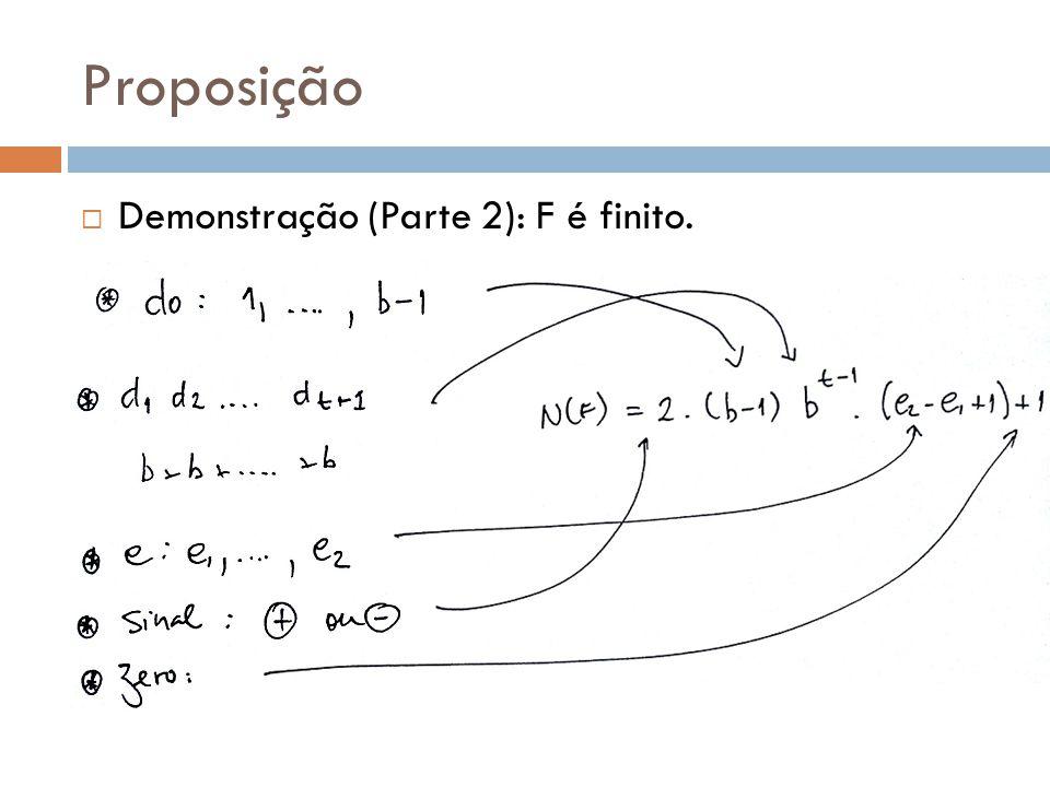 Proposição Demonstração (Parte 2): F é finito.