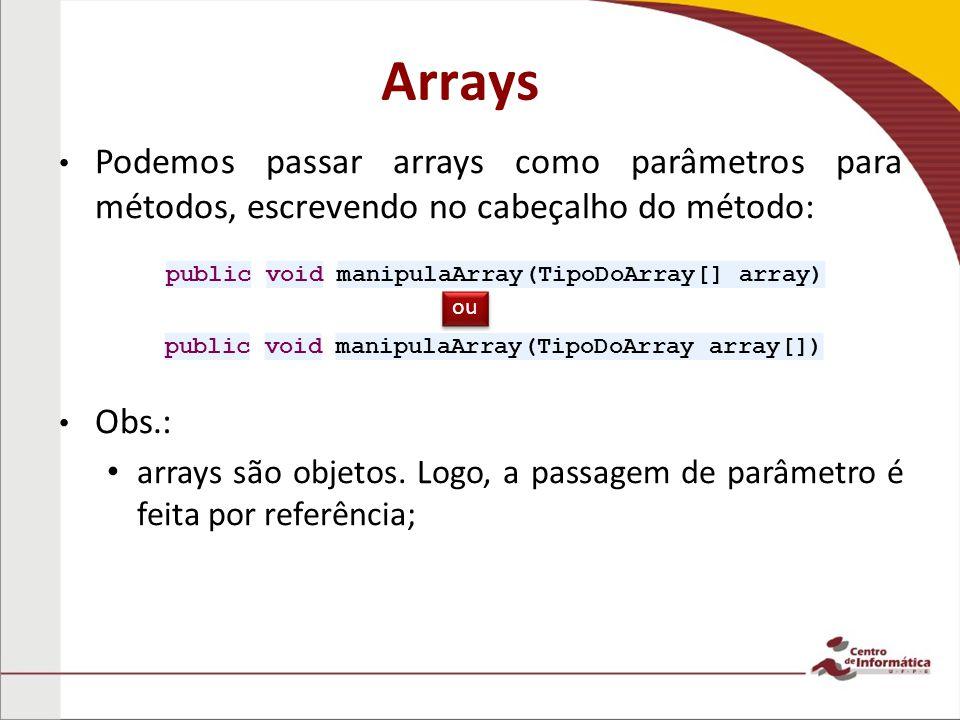 Arrays Podemos passar arrays como parâmetros para métodos, escrevendo no cabeçalho do método: Obs.: