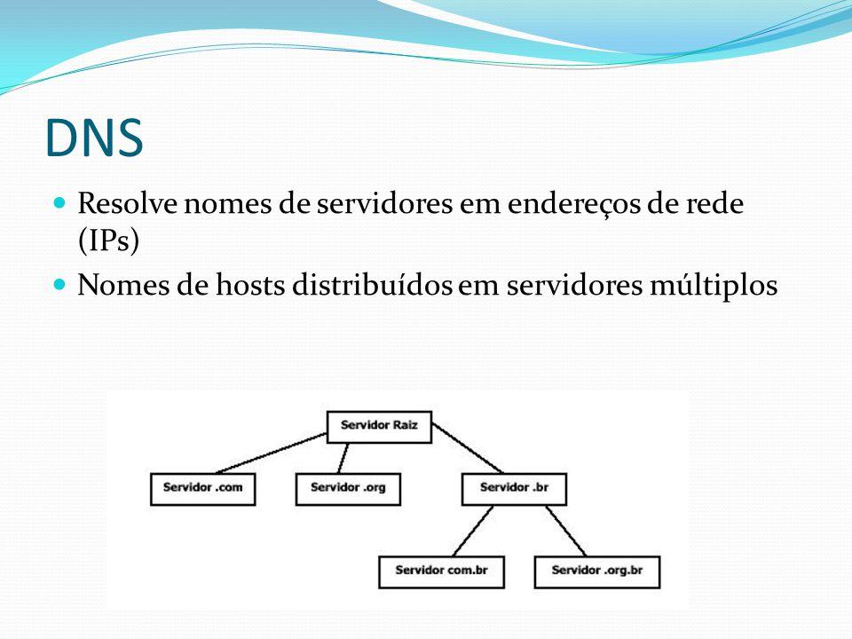 DNS Resolve nomes de servidores em endereços de rede (IPs)