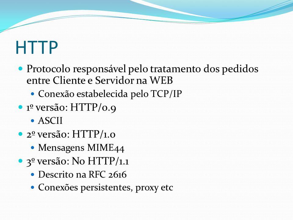 HTTP Protocolo responsável pelo tratamento dos pedidos entre Cliente e Servidor na WEB. Conexão estabelecida pelo TCP/IP.