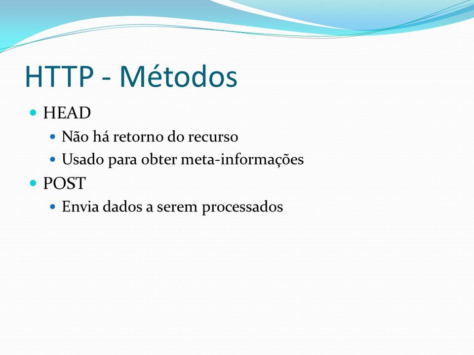 HTTP - Métodos HEAD POST Não há retorno do recurso