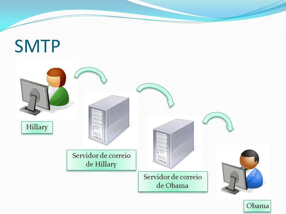 SMTP Hillary Servidor de correio de Hillary