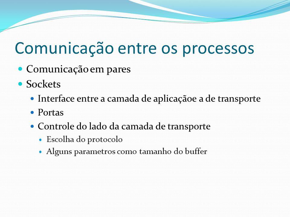 Comunicação entre os processos