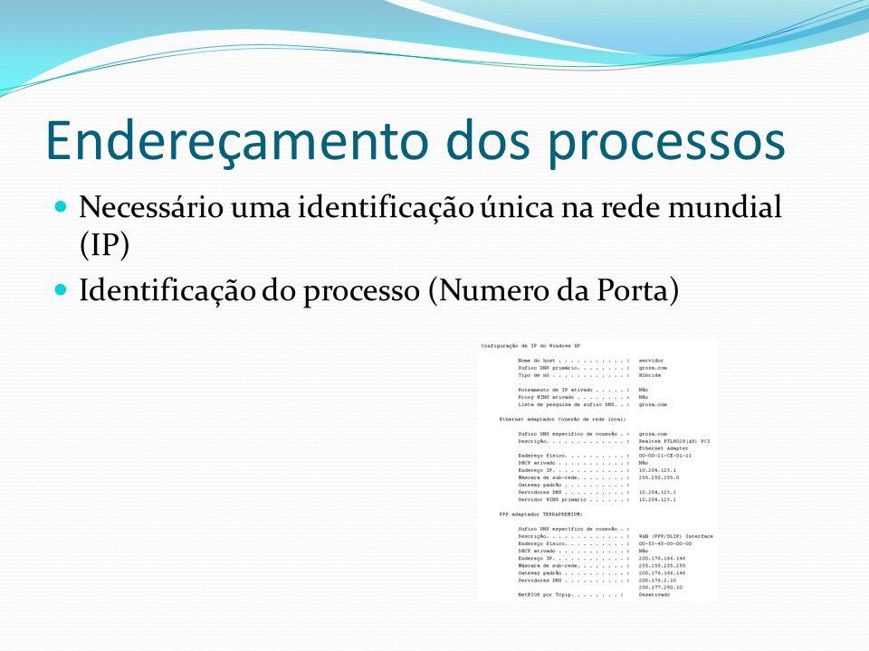 Endereçamento dos processos