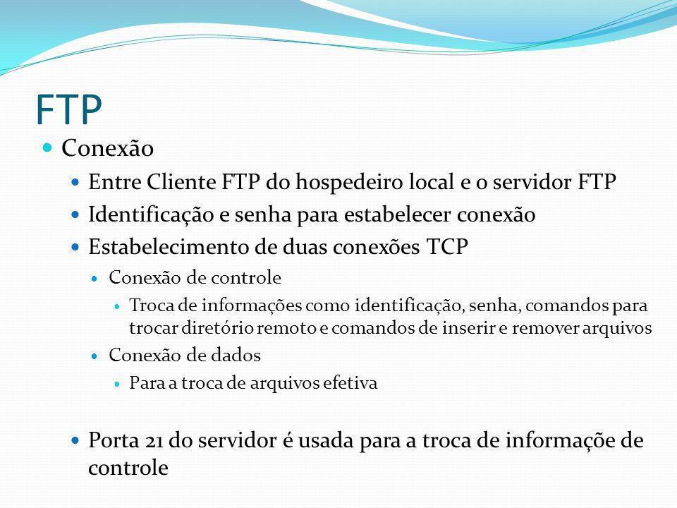FTP Conexão Entre Cliente FTP do hospedeiro local e o servidor FTP