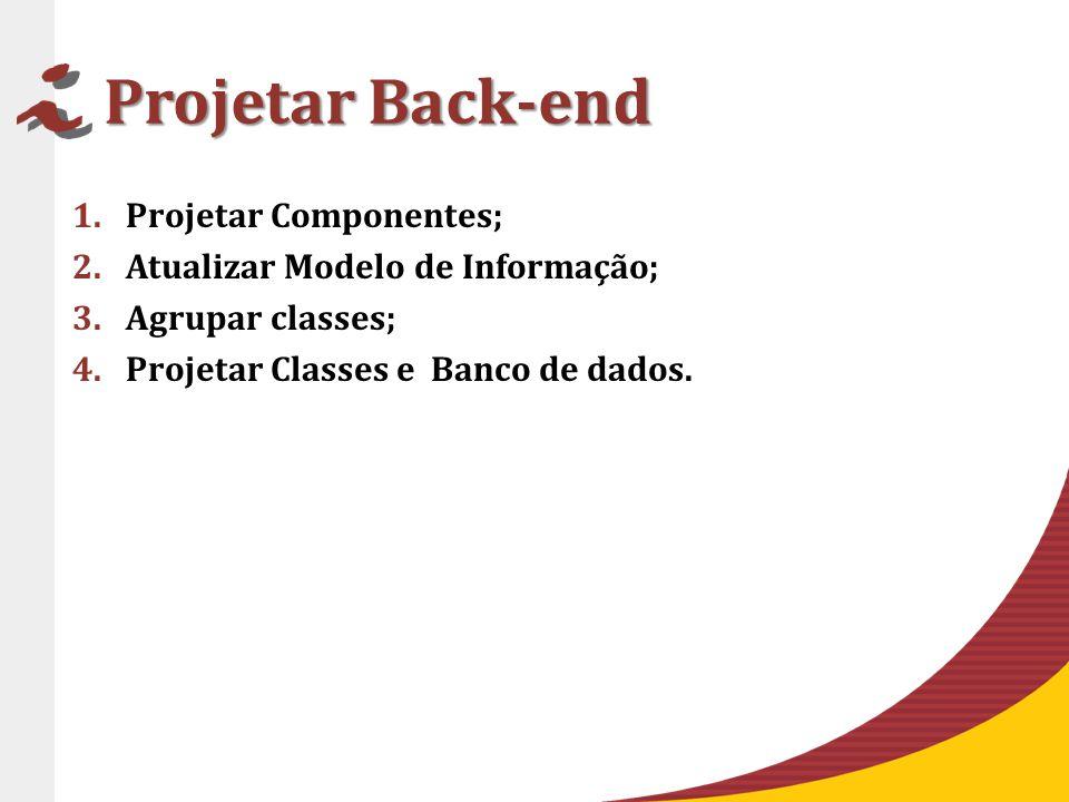 Projetar Back-end Projetar Componentes;