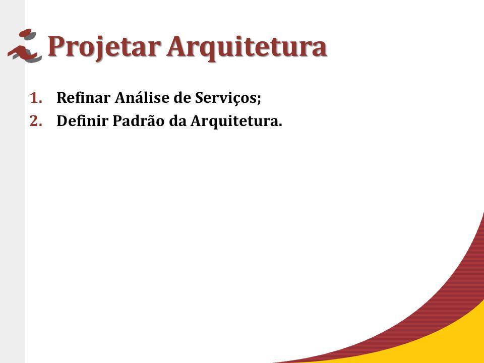 Projetar Arquitetura Refinar Análise de Serviços;