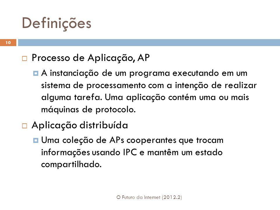 Definições Processo de Aplicação, AP Aplicação distribuída