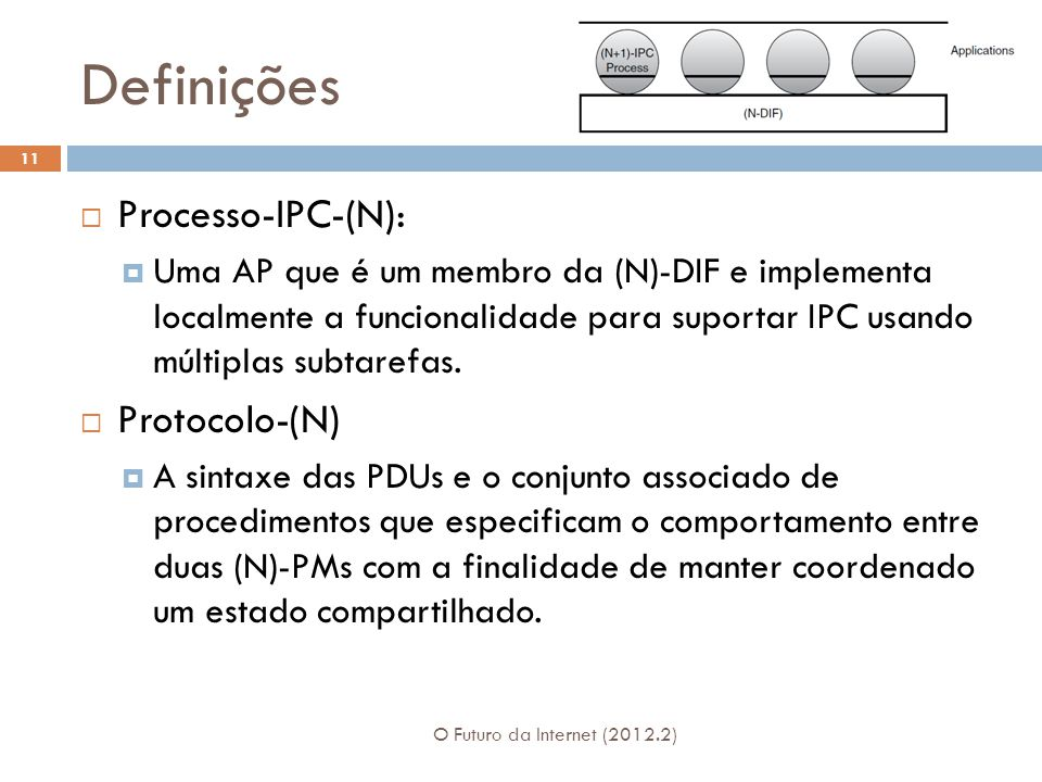 Definições Processo-IPC-(N): Protocolo-(N)