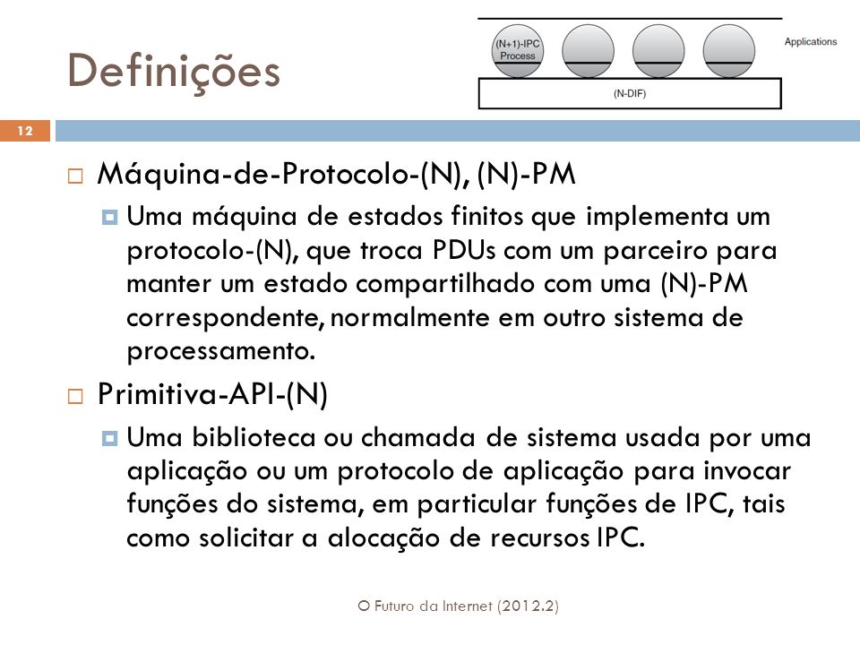 Definições Máquina-de-Protocolo-(N), (N)-PM Primitiva-API-(N)