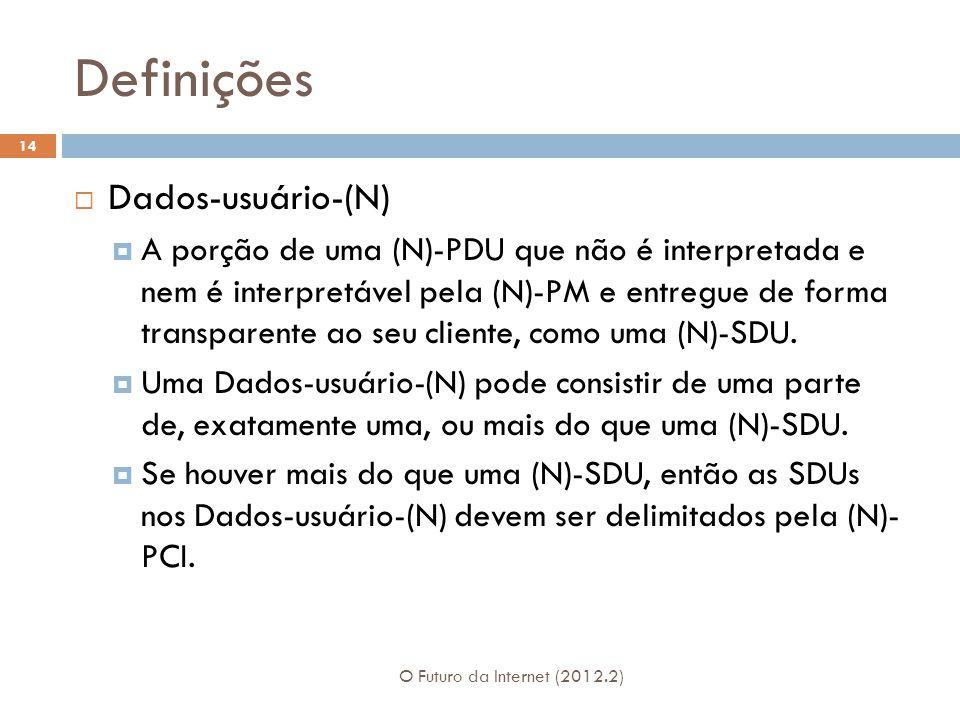 Definições Dados-usuário-(N)