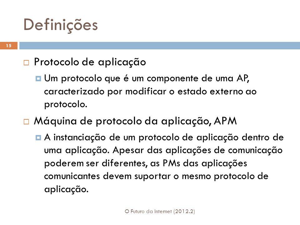 Definições Protocolo de aplicação