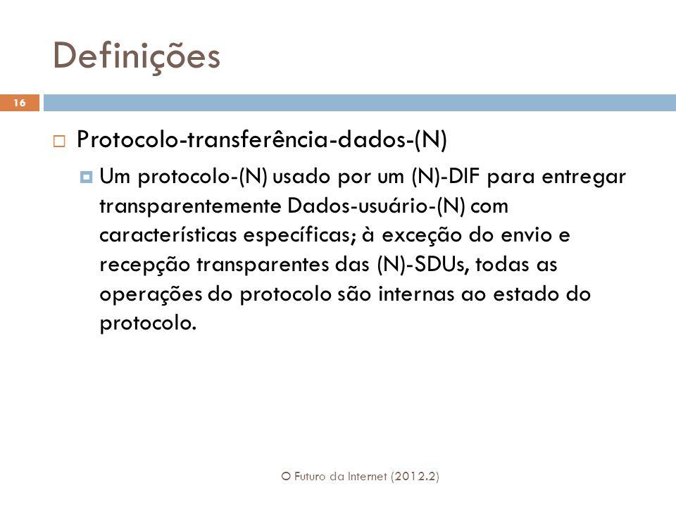 Definições Protocolo-transferência-dados-(N)