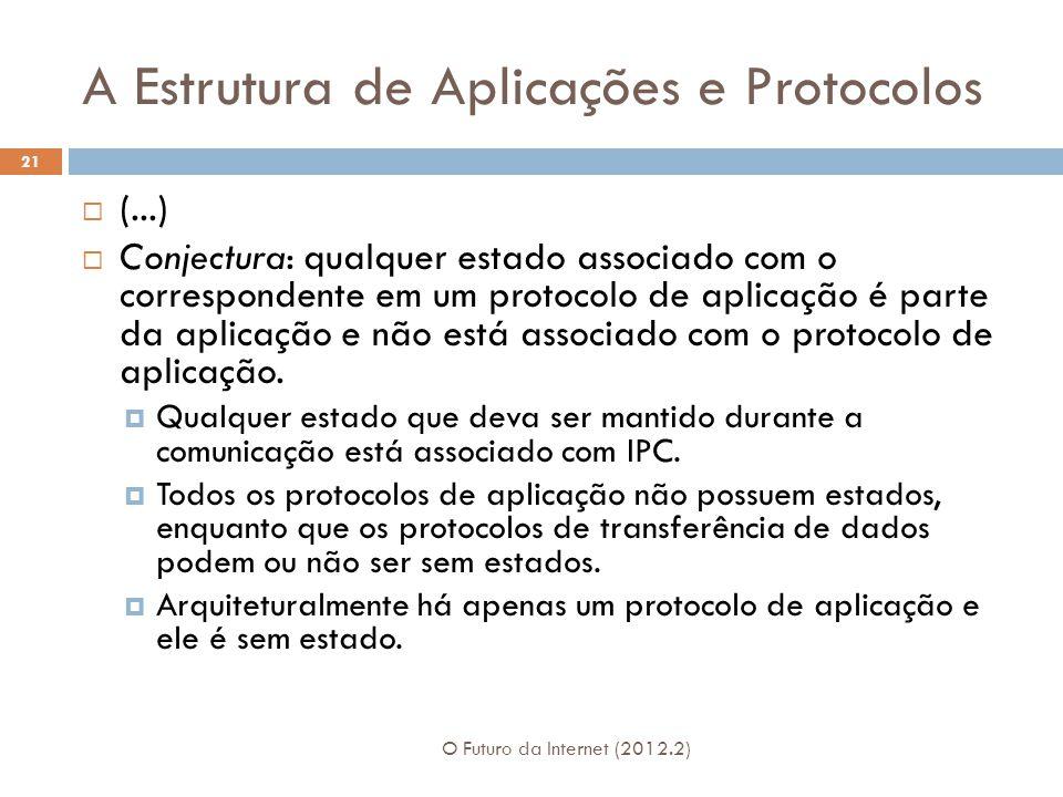 A Estrutura de Aplicações e Protocolos
