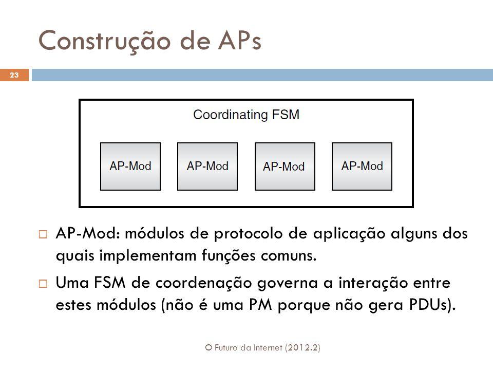 Construção de APs AP-Mod: módulos de protocolo de aplicação alguns dos quais implementam funções comuns.