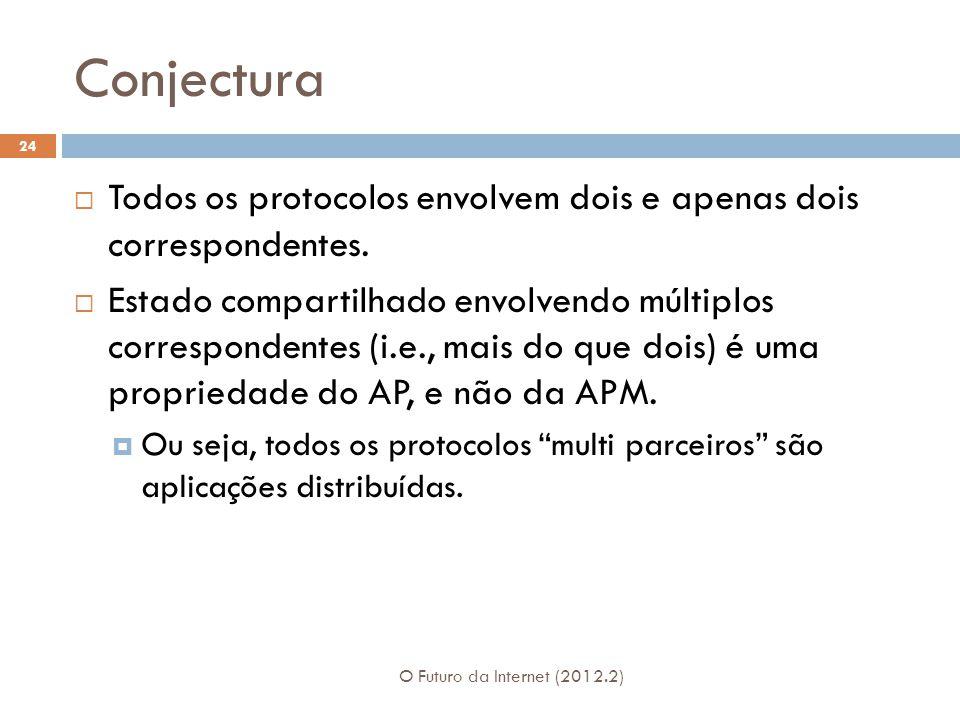 Conjectura Todos os protocolos envolvem dois e apenas dois correspondentes.