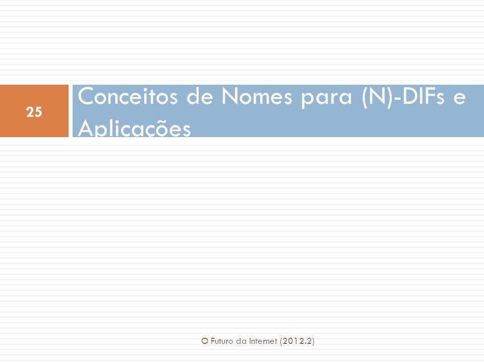 Conceitos de Nomes para (N)-DIFs e Aplicações